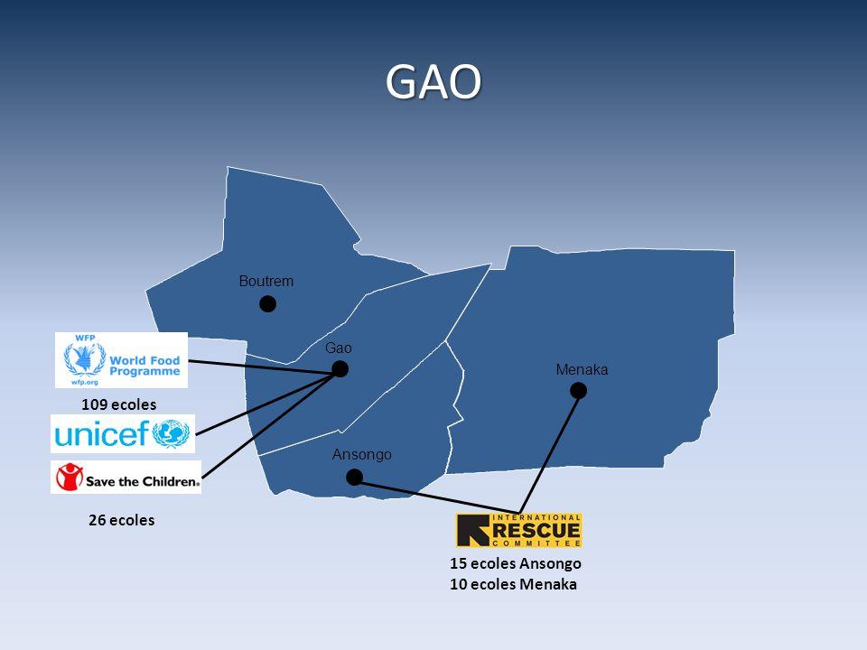 GAO 109 ecoles 26 ecoles 15 ecoles Ansongo 10 ecoles Menaka Boutrem