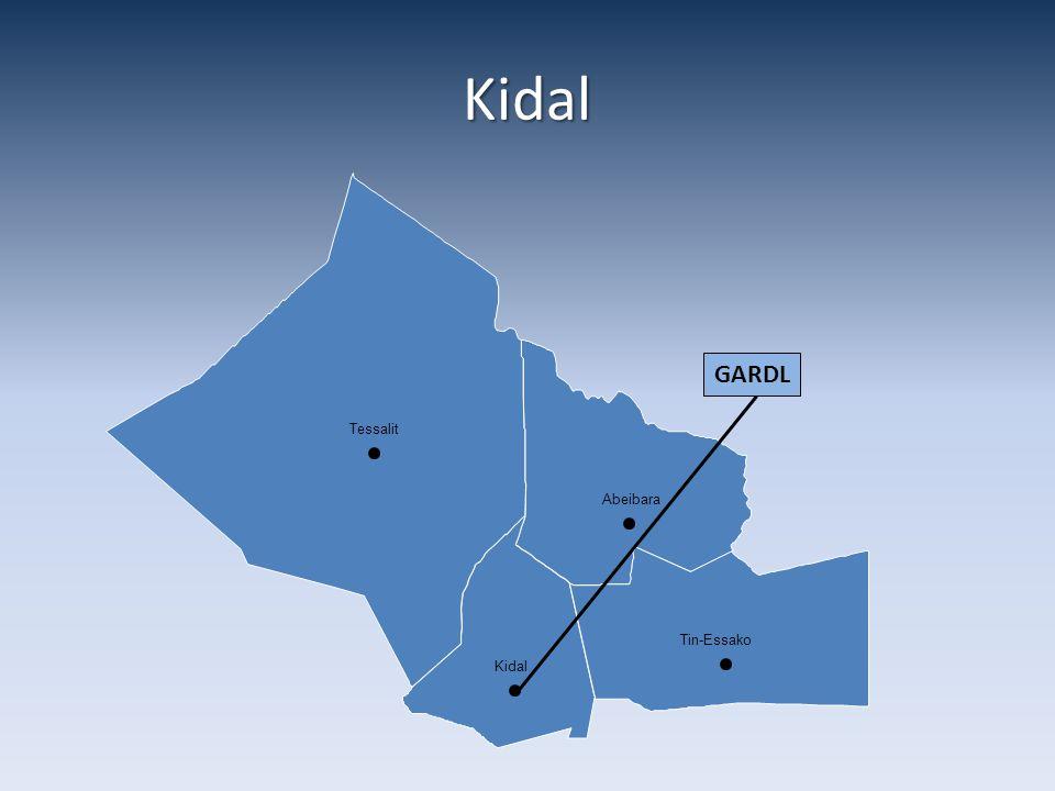 Kidal GARDL Tessalit Abeibara Tin-Essako Kidal