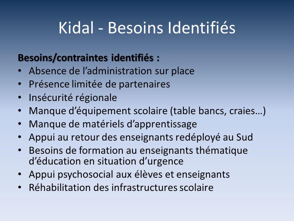 Kidal - Besoins Identifiés