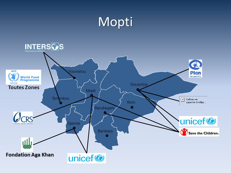 Mopti Toutes Zones Fondation Aga Khan Youwarou Douentza Mopti Tenenkou