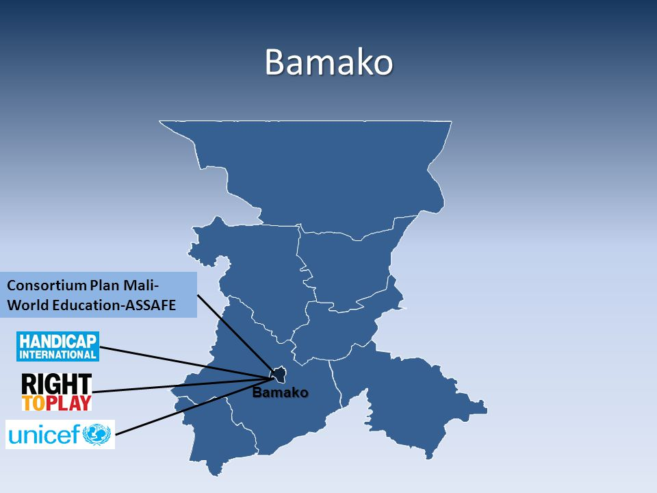 Bamako Consortium Plan Mali-World Education-ASSAFE Bamako