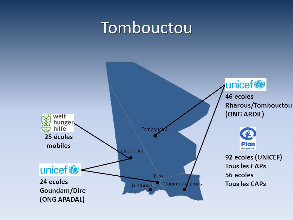 Tombouctou 46 ecoles Rharous/Tombouctou (ONG ARDIL) 25 écoles mobiles
