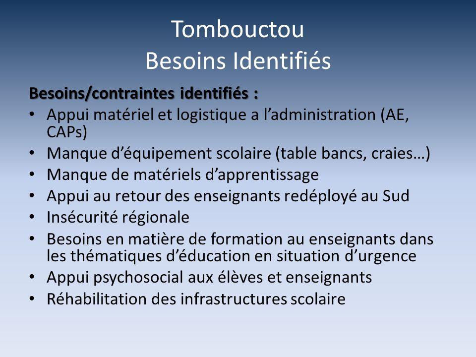 Tombouctou Besoins Identifiés
