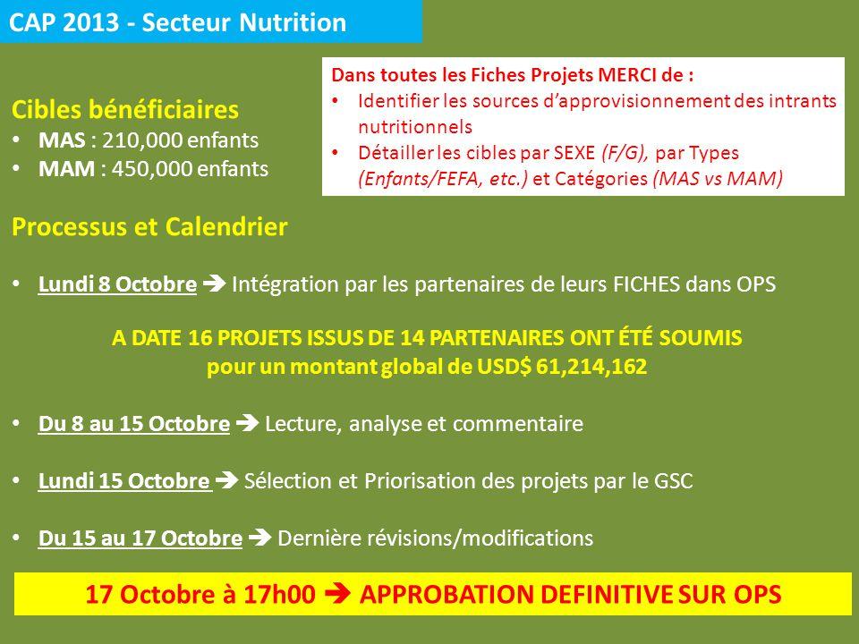 CAP 2013 - Secteur Nutrition