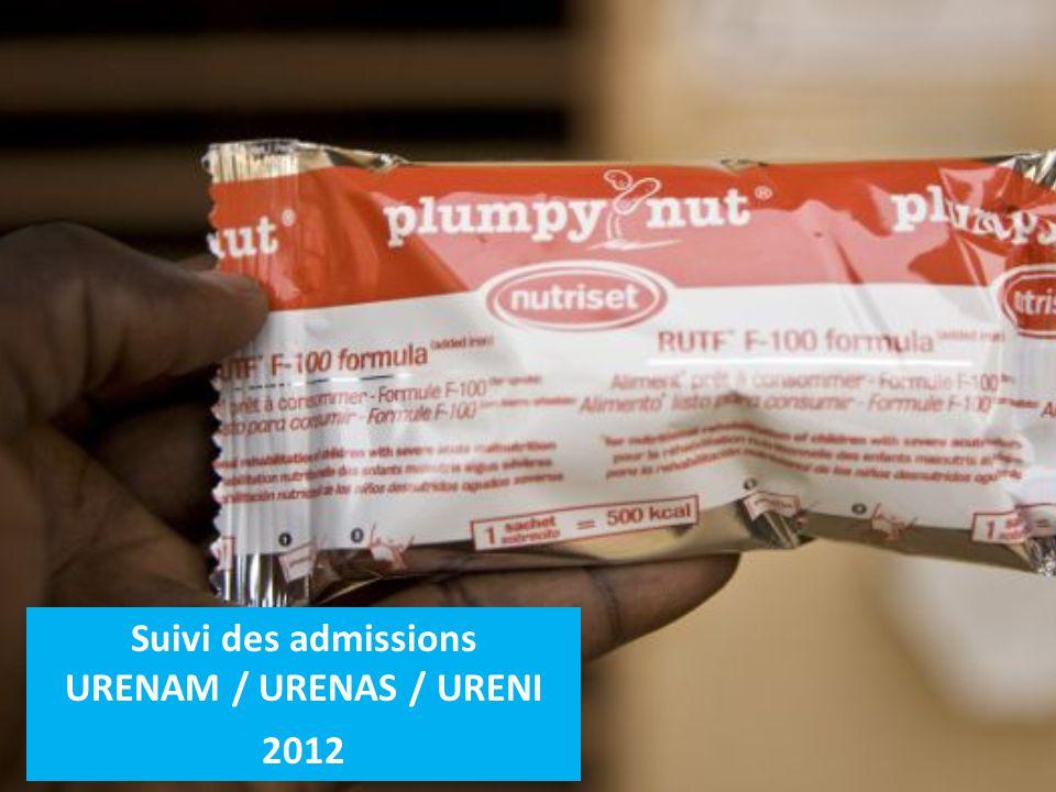 Suivi des admissions URENAM / URENAS / URENI 2012