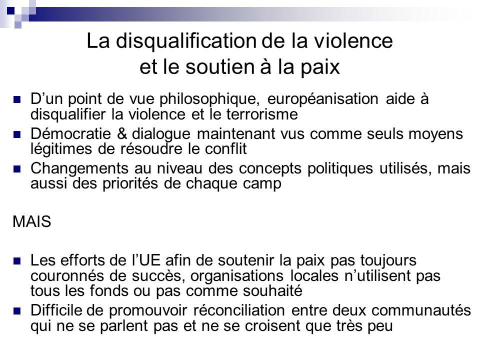 La disqualification de la violence et le soutien à la paix