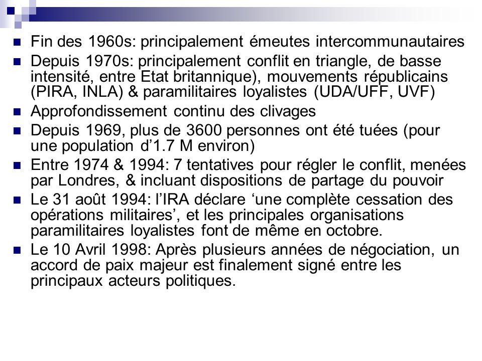 Fin des 1960s: principalement émeutes intercommunautaires