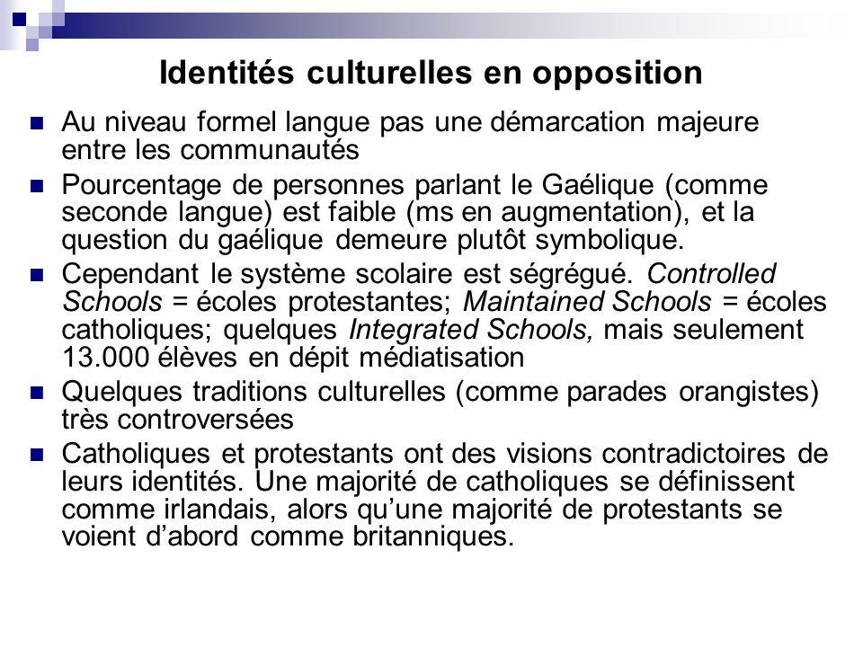 Identités culturelles en opposition