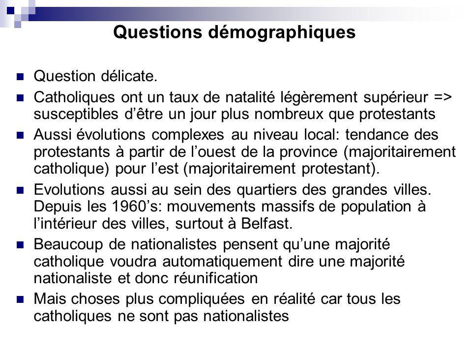 Questions démographiques