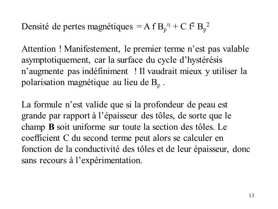 Densité de pertes magnétiques = A f Bph + C f2 Bp2