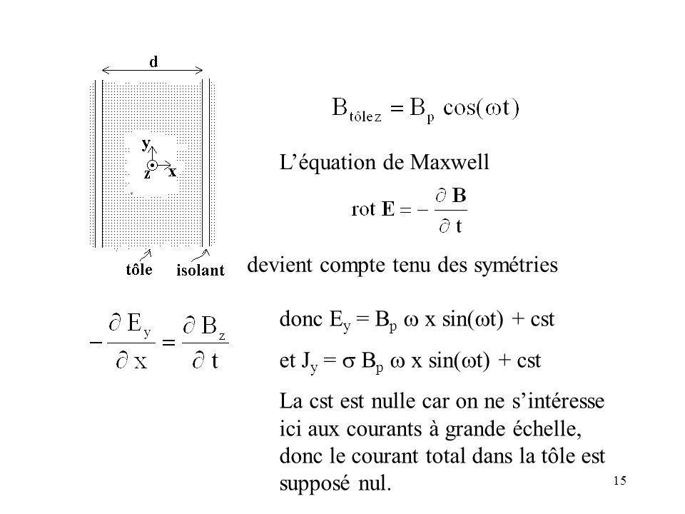 L'équation de Maxwell devient compte tenu des symétries. donc Ey = Bp w x sin(wt) + cst. et Jy = s Bp w x sin(wt) + cst.