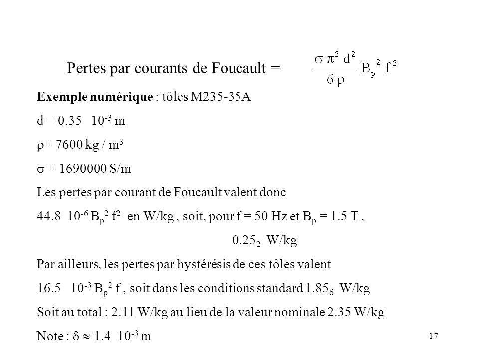 Pertes par courants de Foucault =