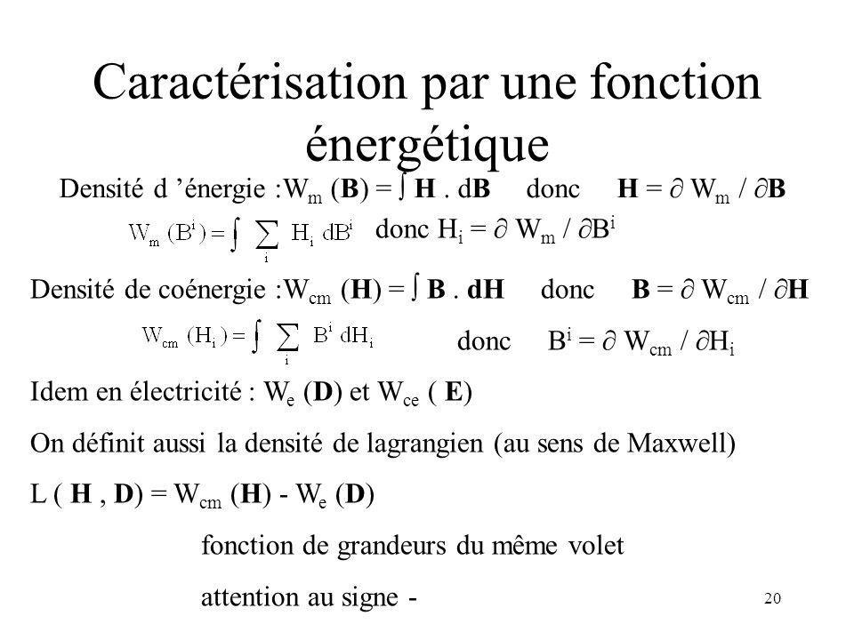 Caractérisation par une fonction énergétique