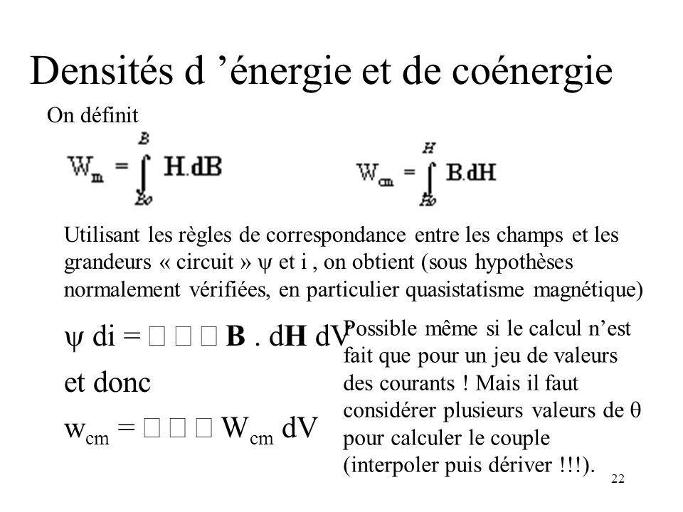 Densités d 'énergie et de coénergie