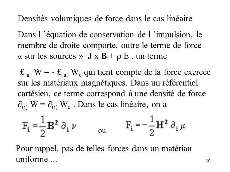 Densités volumiques de force dans le cas linéaire