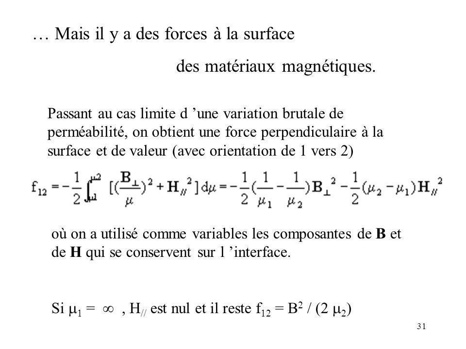… Mais il y a des forces à la surface des matériaux magnétiques.