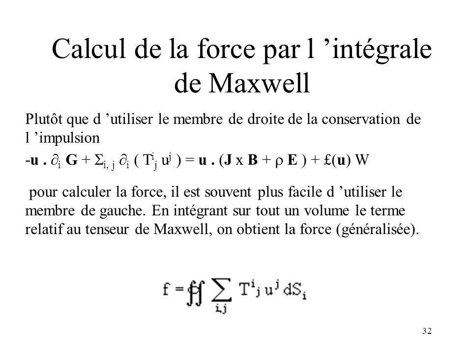 Calcul de la force par l 'intégrale de Maxwell