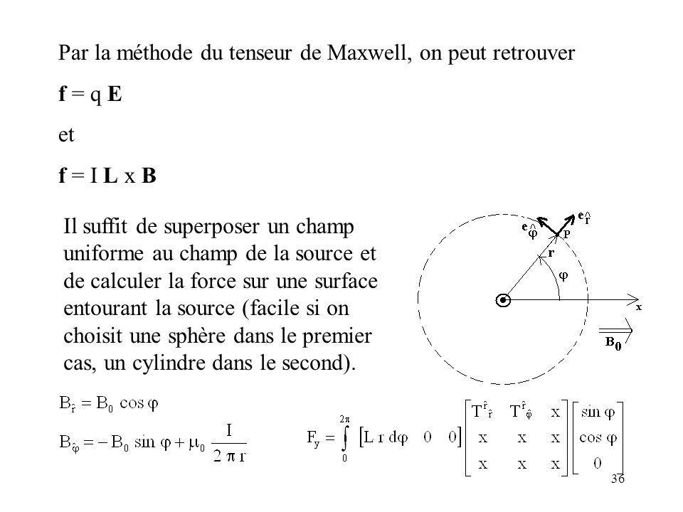 Par la méthode du tenseur de Maxwell, on peut retrouver