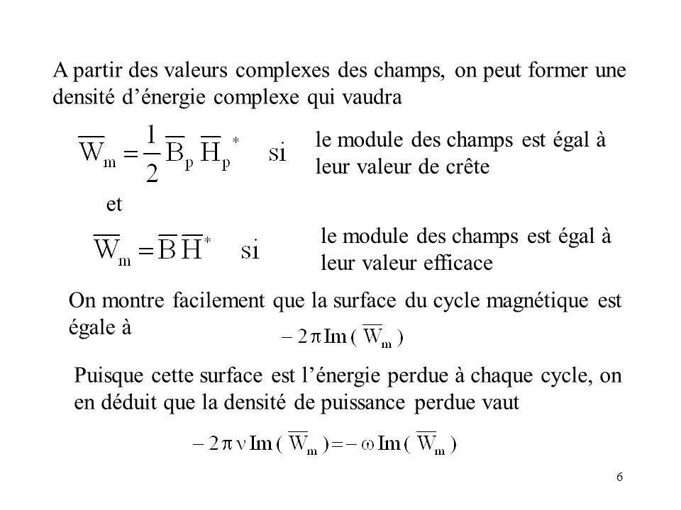 A partir des valeurs complexes des champs, on peut former une densité d'énergie complexe qui vaudra