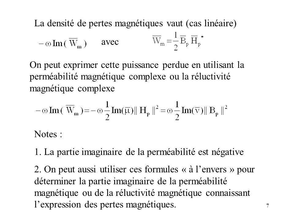 La densité de pertes magnétiques vaut (cas linéaire)