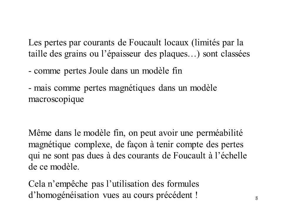 Les pertes par courants de Foucault locaux (limités par la taille des grains ou l'épaisseur des plaques…) sont classées