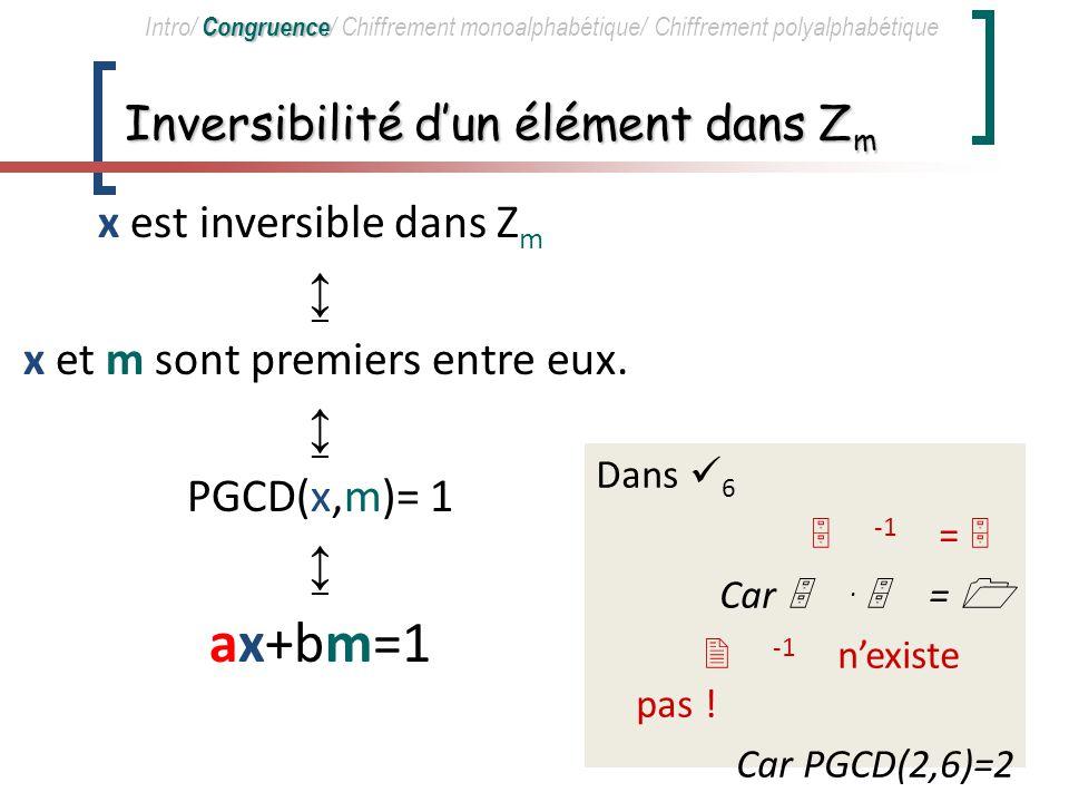 Inversibilité d'un élément dans Zm