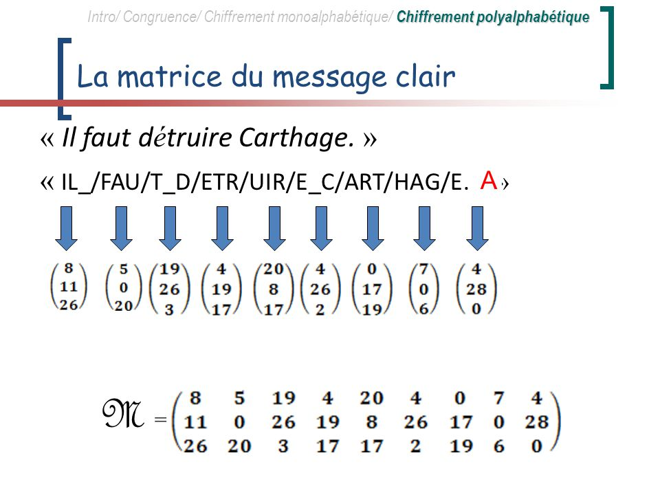 La matrice du message clair