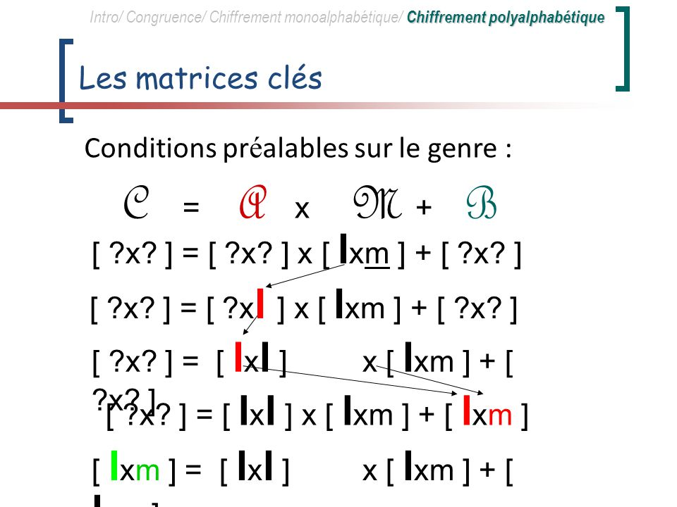 C = A x M + B Les matrices clés Conditions préalables sur le genre :