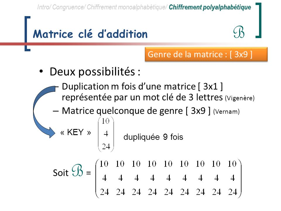 Matrice clé d'addition B