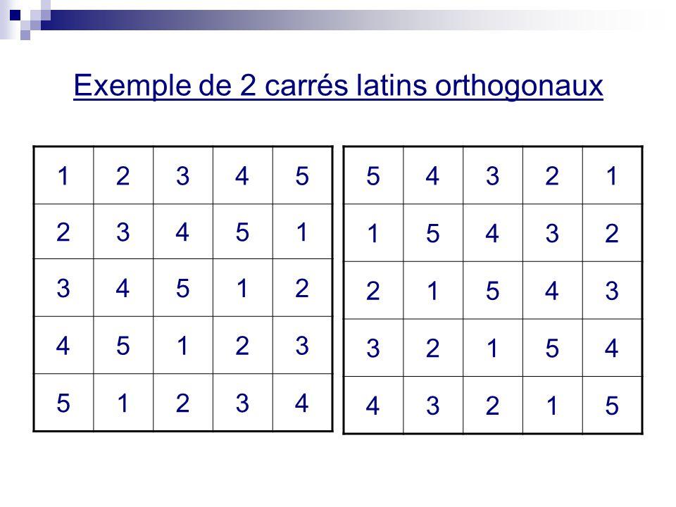 Exemple de 2 carrés latins orthogonaux