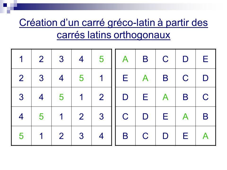 Création d'un carré gréco-latin à partir des carrés latins orthogonaux