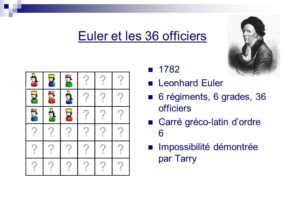 Euler et les 36 officiers 1782 Leonhard Euler