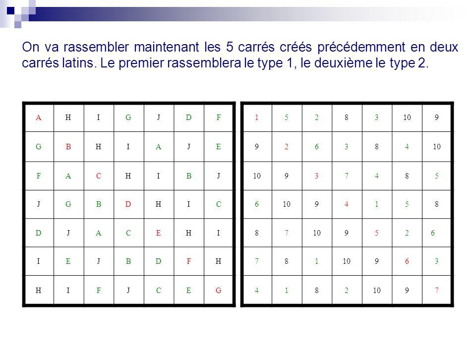 On va rassembler maintenant les 5 carrés créés précédemment en deux carrés latins. Le premier rassemblera le type 1, le deuxième le type 2.