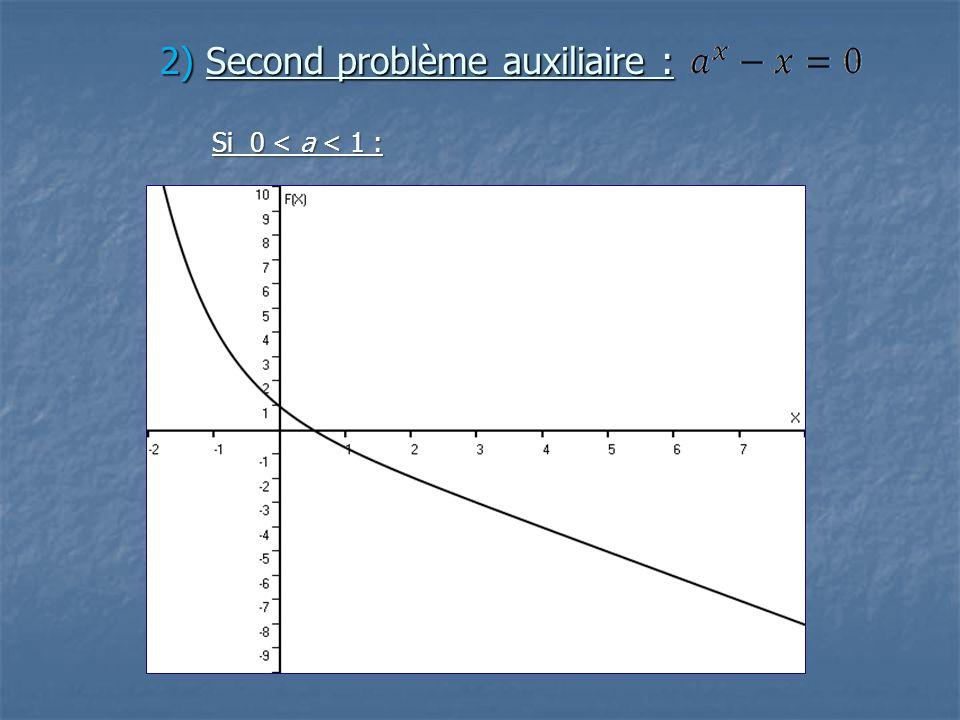 2) Second problème auxiliaire :
