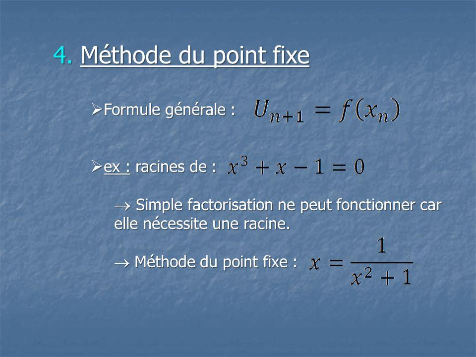 4. Méthode du point fixe Formule générale : ex : racines de :