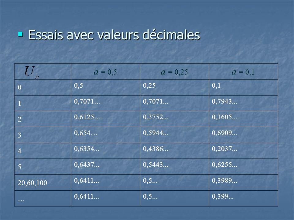 Essais avec valeurs décimales