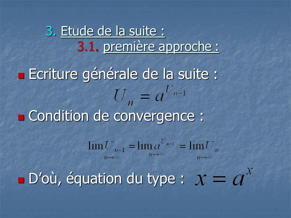 3. Etude de la suite : 3.1. première approche :