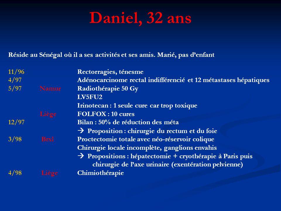 Daniel, 32 ans Réside au Sénégal où il a ses activités et ses amis. Marié, pas d'enfant. 11/96 Rectorragies, ténesme.