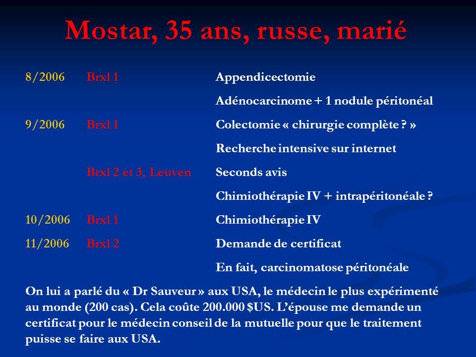 Mostar, 35 ans, russe, marié 8/2006 Brxl 1 Appendicectomie