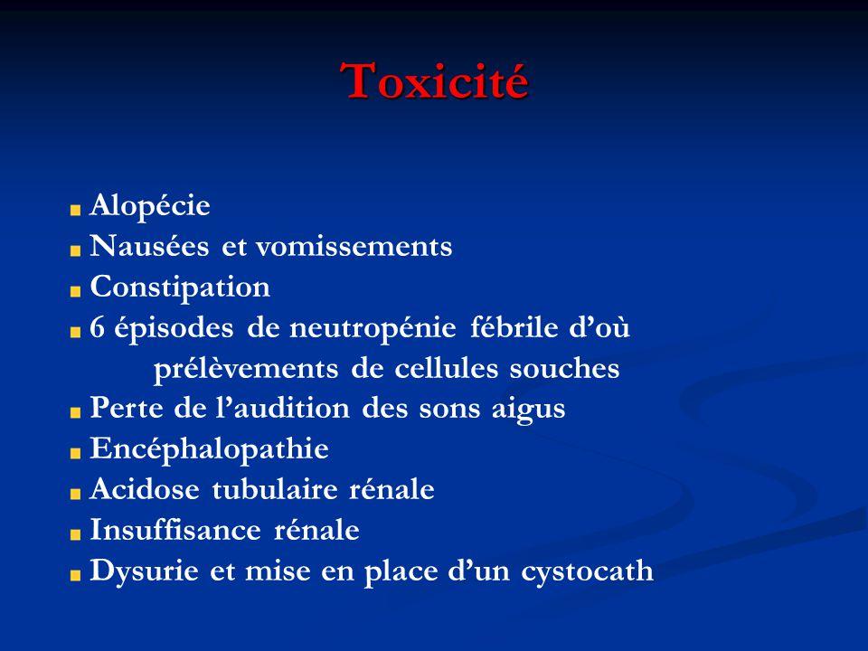 Toxicité Alopécie Nausées et vomissements Constipation