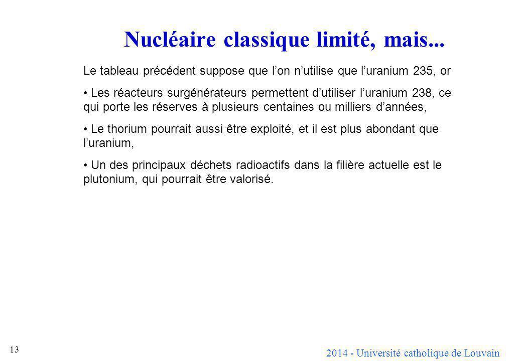 Nucléaire classique limité, mais...