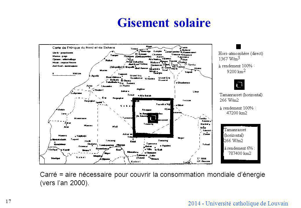 Gisement solaire Carré = aire nécessaire pour couvrir la consommation mondiale d'énergie (vers l'an 2000).