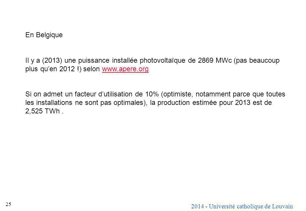 En Belgique Il y a (2013) une puissance installée photovoltaïque de 2869 MWc (pas beaucoup plus qu'en 2012 !) selon www.apere.org.