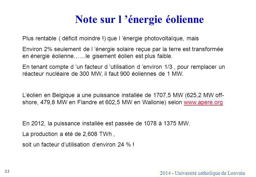 Note sur l 'énergie éolienne