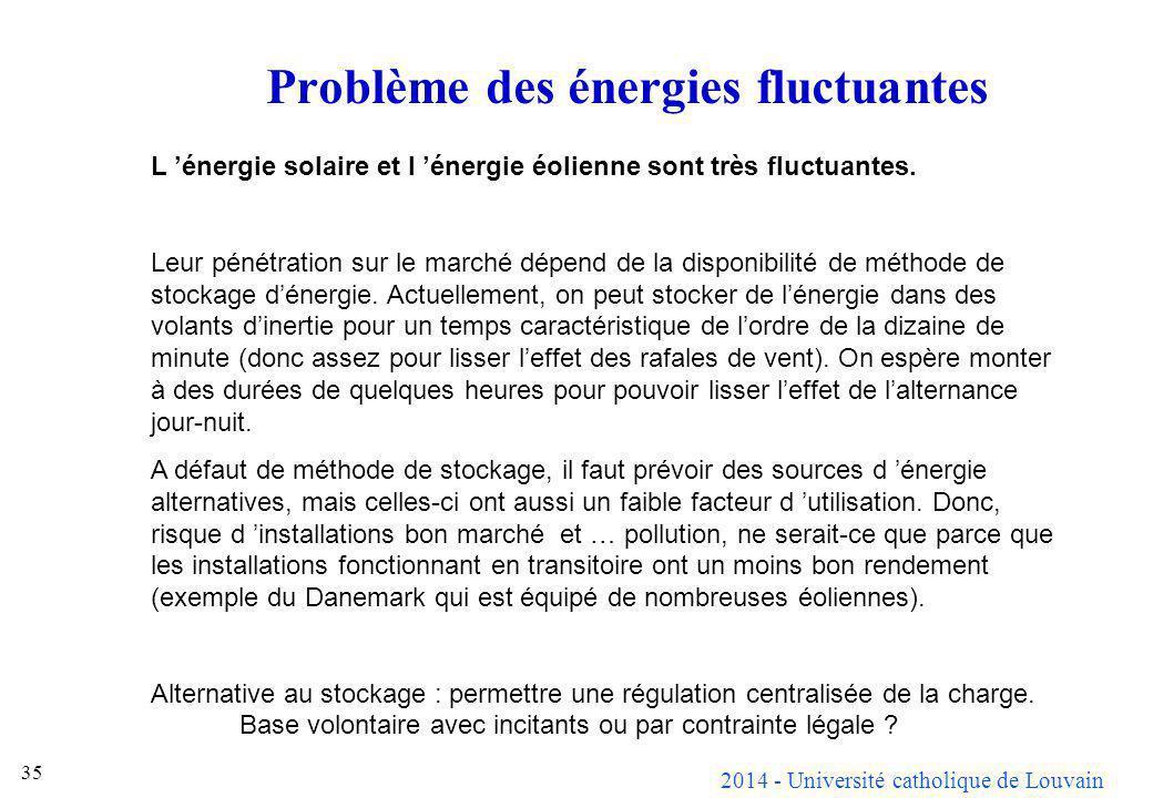 Problème des énergies fluctuantes