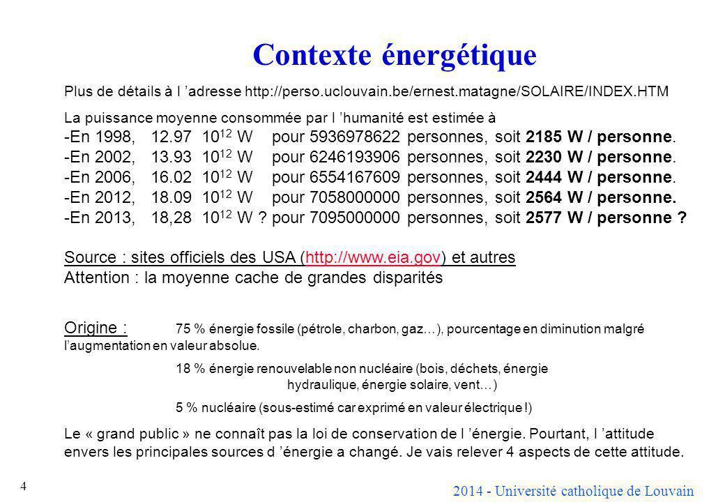 Contexte énergétique Plus de détails à l 'adresse http://perso.uclouvain.be/ernest.matagne/SOLAIRE/INDEX.HTM.