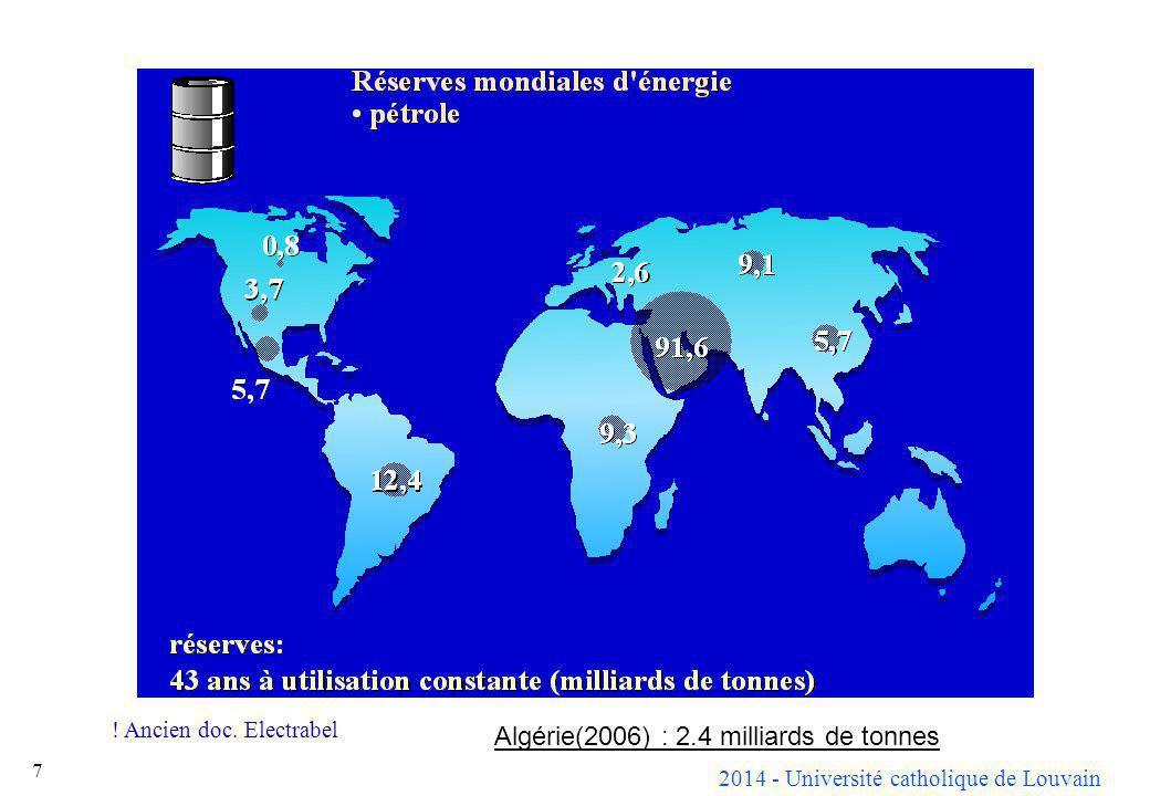 Algérie(2006) : 2.4 milliards de tonnes