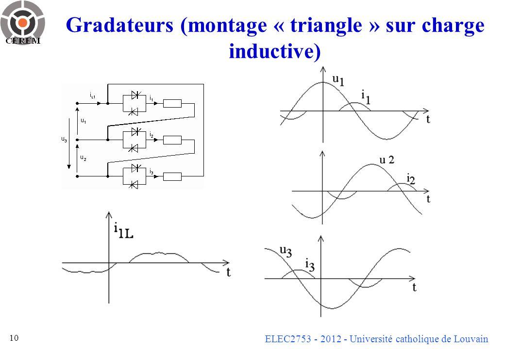 Gradateurs (montage « triangle » sur charge inductive)