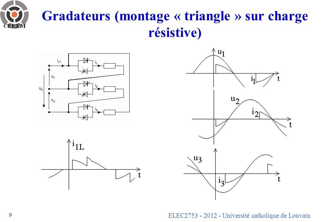 Gradateurs (montage « triangle » sur charge résistive)