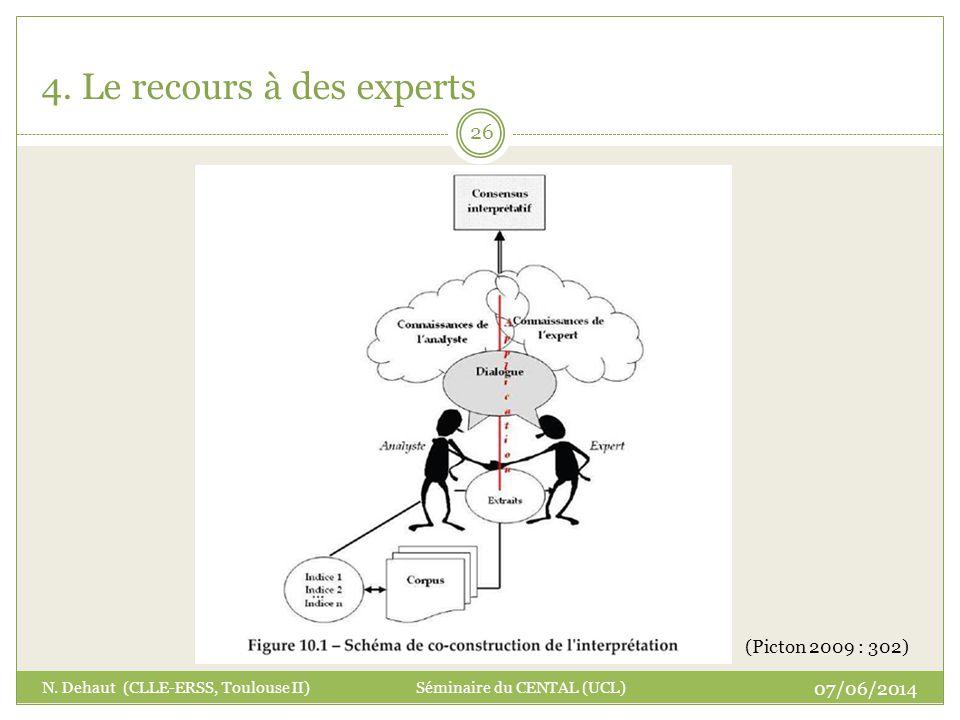 4. Le recours à des experts